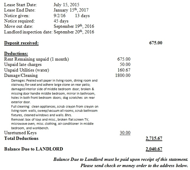Return Of Security Deposit Letter from assets0.biggerpockets.com
