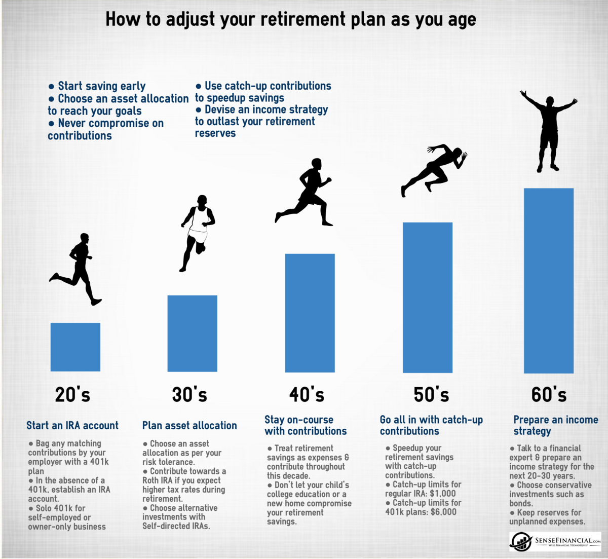 Normal 1479463629 Retirement Planning