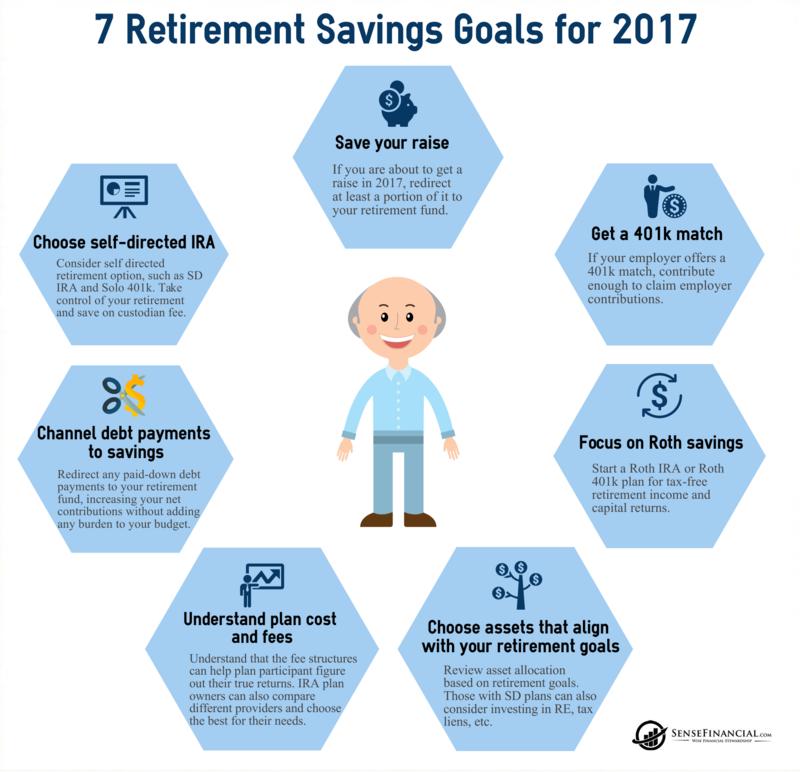 Normal 1482916392 Retirement Savings Tips