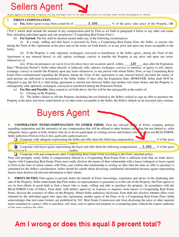Help Understanding The Listing Agent Seller Agreement