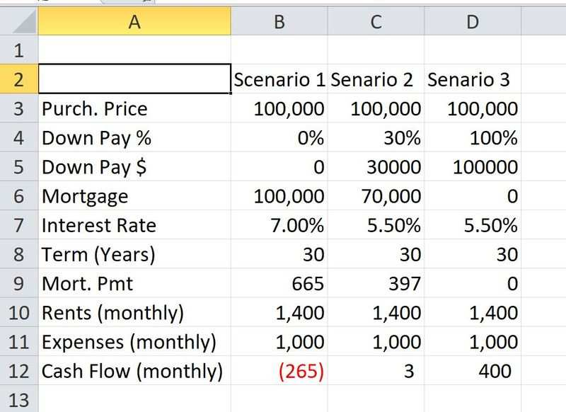 here is the spreadsheet with the math