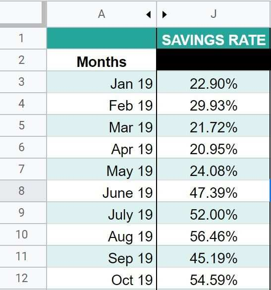 Normal 1573956753 2019 Savings Rate